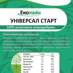 Эколайн Универсал Старт (Удобрения органические)